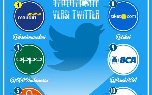 10 Top Brand Indonesia Versi Twitter