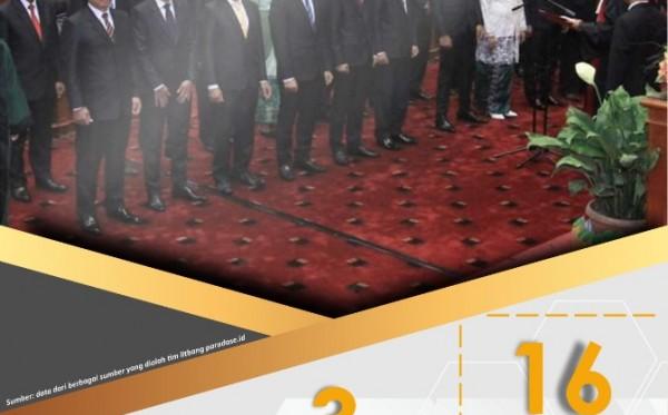 Akad Sah Kursi Wakil Rakyat