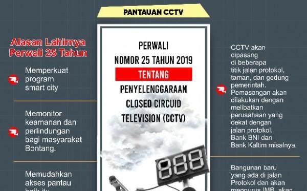 Mantapkan Smart City dengan Perwali CCTV