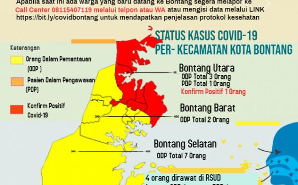 Status Covid-19 di Bontang per Kecamatan