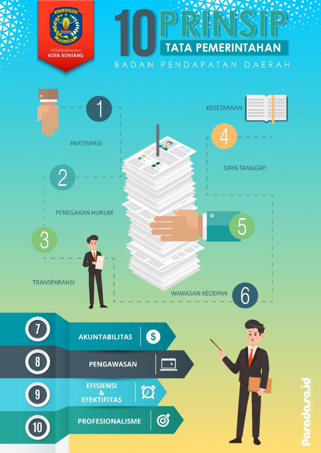 10 Prinsip Tata Pemerintahan