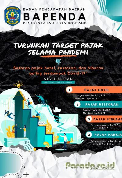 Turunkan Target Pajak Selama Pandemi
